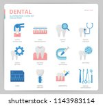 dental icon set | Shutterstock .eps vector #1143983114