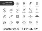dog's food properties icon set  ... | Shutterstock .eps vector #1144037624