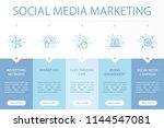 social media marketing web...