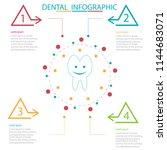 dental infographic in flat...   Shutterstock .eps vector #1144683071