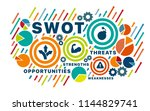 banner swot analysis concept.... | Shutterstock .eps vector #1144829741