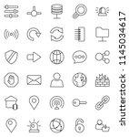 thin line vector icon set  ...   Shutterstock .eps vector #1145034617