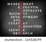 conceptual excellence acronym... | Shutterstock . vector #114528199