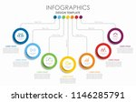 infographic design template... | Shutterstock .eps vector #1146285791