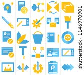 set of 25 icons such as layers  ...