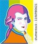 Mozart Famous Musician