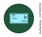periodic table element iridum...