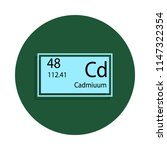 periodic table element cadmiuum ...