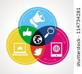vector social media concept  ... | Shutterstock .eps vector #114734281