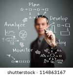 business man writing business...   Shutterstock . vector #114863167