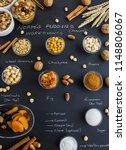 the oldest dessert in the world ... | Shutterstock . vector #1148806067