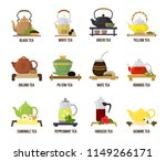 tea vector green or black tea... | Shutterstock .eps vector #1149266171