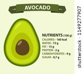 vector icon of avocado.... | Shutterstock .eps vector #1149277907