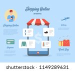 mobile online shopping for... | Shutterstock .eps vector #1149289631