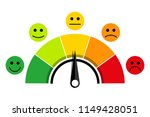 rating scale of customer... | Shutterstock .eps vector #1149428051