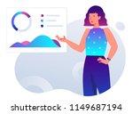 scene vector illustration.... | Shutterstock .eps vector #1149687194