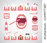 smile dental vector icon set  | Shutterstock .eps vector #1149977387