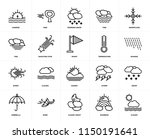 set of 20 icons such as cloudy  ...