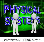 cyber physical systems bot... | Shutterstock . vector #1150266944