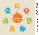 excellence. concept with icons... | Shutterstock .eps vector #1150316381