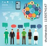 people of different occupations ... | Shutterstock .eps vector #1150574147