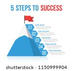 5 steps to success infographics ... | Shutterstock .eps vector #1150999904