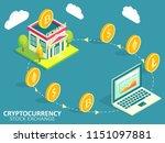 cryptocurrency stock exchange... | Shutterstock . vector #1151097881
