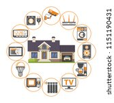 smart home and internet of... | Shutterstock .eps vector #1151190431