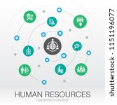 human resources creative system ... | Shutterstock .eps vector #1151196077