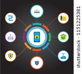 set of smart city icons flat... | Shutterstock .eps vector #1151225381