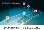 business road map timeline... | Shutterstock .eps vector #1151276267