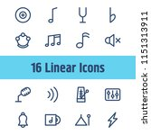 music icon set and sound off...