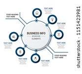 modern infographics template   Shutterstock .eps vector #1151423981