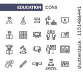 education icons set simple flat ... | Shutterstock .eps vector #1151486441