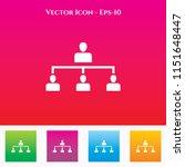 team icon in colored square box.... | Shutterstock .eps vector #1151648447