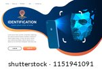 website page layout.... | Shutterstock .eps vector #1151941091