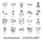 set of 20 icons such as broken...