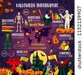 halloween celebration... | Shutterstock .eps vector #1152139907