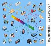 printing house digital... | Shutterstock .eps vector #1152247037
