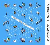 business coaching isometric... | Shutterstock .eps vector #1152250307