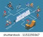bicycles isometric flowchart... | Shutterstock .eps vector #1152250367