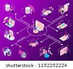 freelance programming isometric ... | Shutterstock .eps vector #1152252224