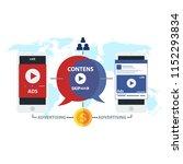 ads advertising background... | Shutterstock .eps vector #1152293834