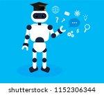 robot learns new infomation.... | Shutterstock .eps vector #1152306344