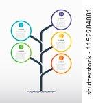 vertical business presentation... | Shutterstock .eps vector #1152984881