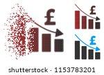 vector pound recession bar... | Shutterstock .eps vector #1153783201