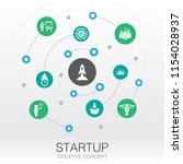 startup creative system concept....