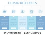 human resources web banner...