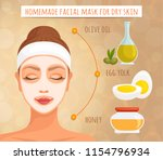 facial mask. the recipe for a... | Shutterstock .eps vector #1154796934