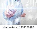 candlestick chart. stock market ...   Shutterstock . vector #1154923987